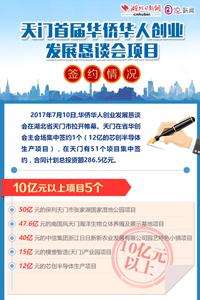 华侨华人创业发展恳谈会