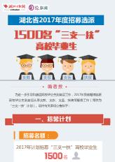 湖北省2017年度招募选派