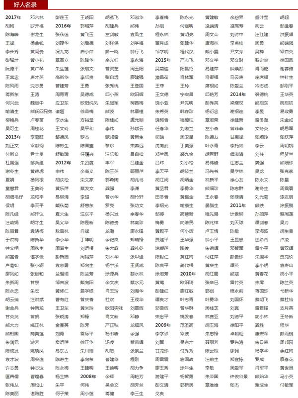 541人登 中国好人榜  江西好人传递着有形正能量