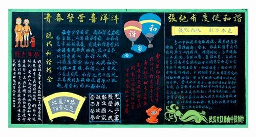 武汉市消防支队青山中队黑板报